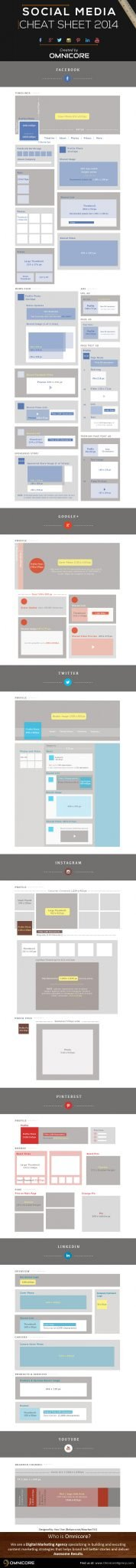infografic dimensiuni elemente vizuale